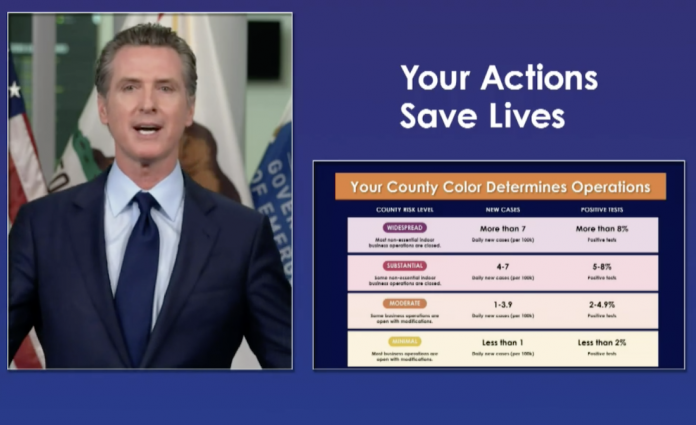 Newsom tiered reopening system