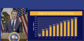Gov. Gavin Newsom budget